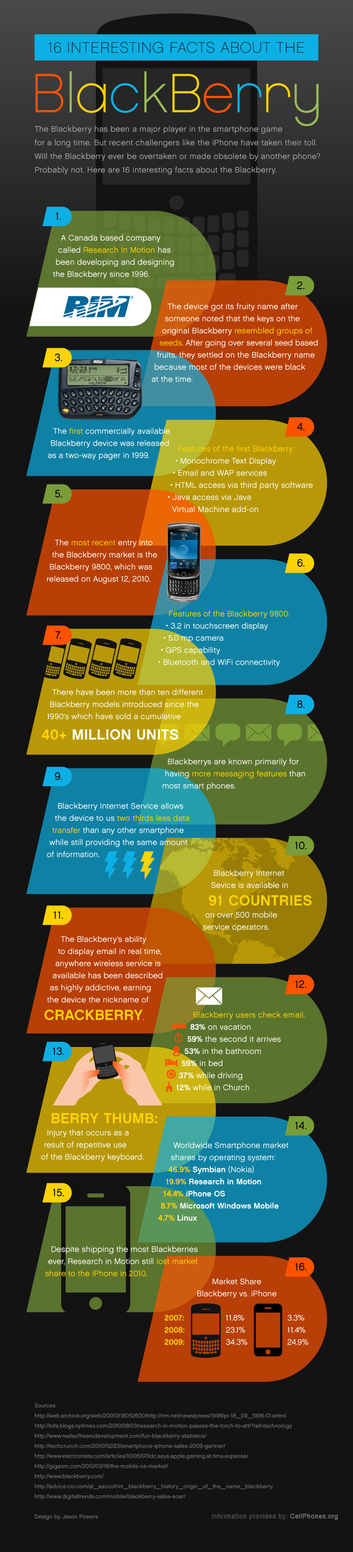 blackberry cool awesome infographic screenshot wallpaper jpeg file images image thumb [ Infographic ] Interesting Blackberry Facts You Probably Don't Know