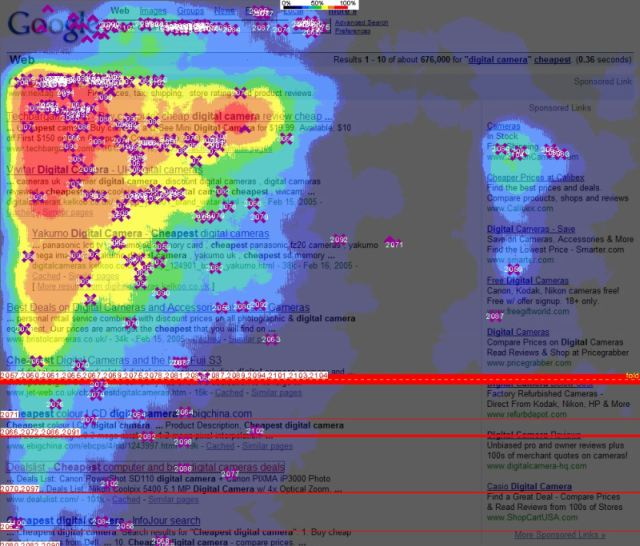 google heatmap tool example how implementing useful strategy tactics check stats free softwares demo premium lists softwares search engine visitors click colors dark faint The Ultimate Guide to Heatmap tools