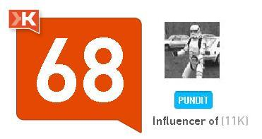 klout badge pundit What is your Klout score ?